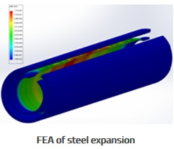 FEA of steel expansion