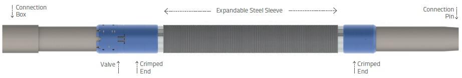 xpandable steel ECP